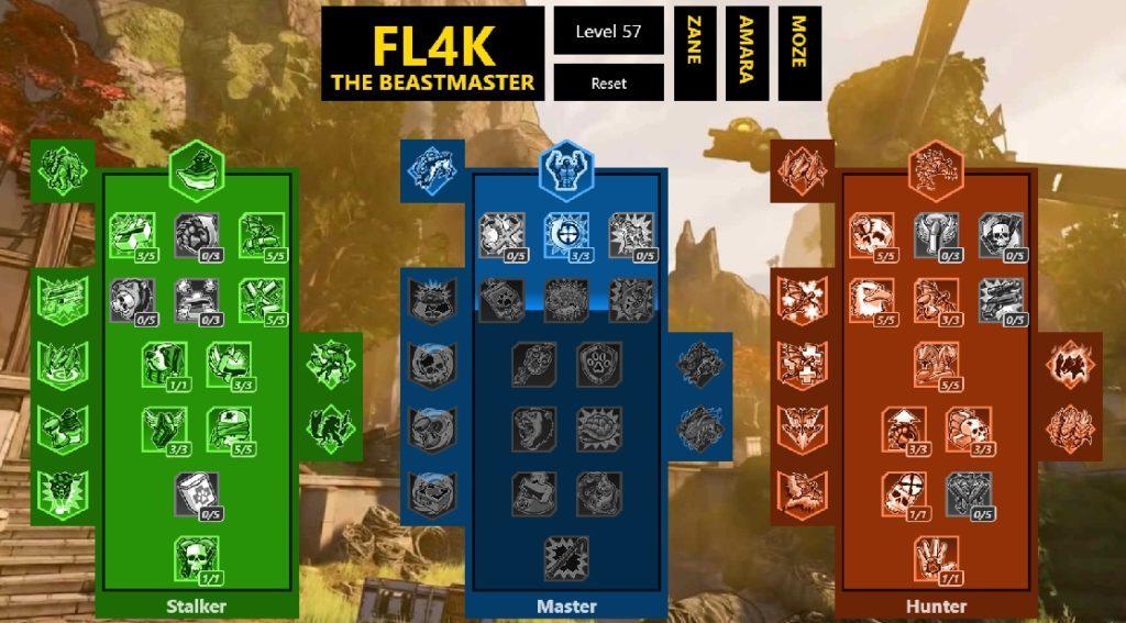 borderlands 3 moze leveling guide