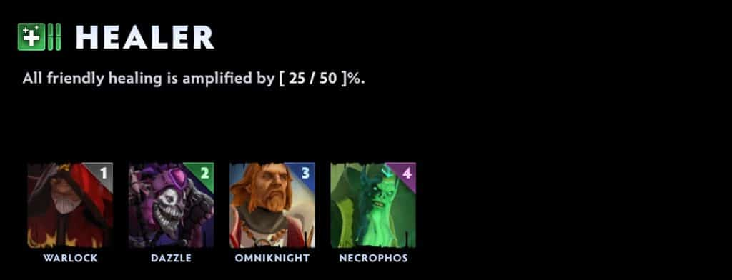 dota underlords tier list healers