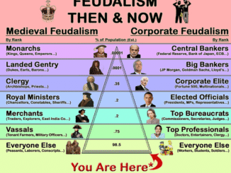feudalism The Modern Class System & Corporate Feudalism