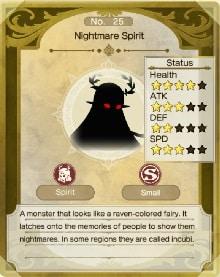 atelier ryza 2 nightmare spirit