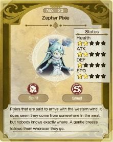 atelier ryza 2 zephyr pixie